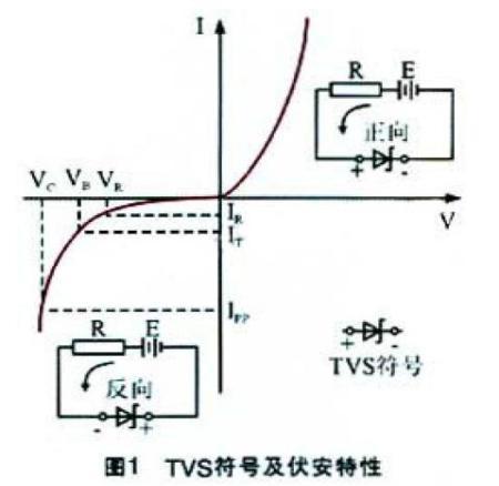 防雷管电路图图标