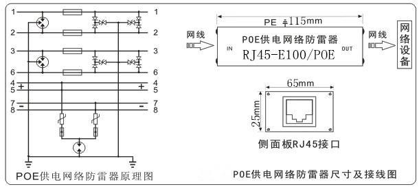 POE防雷器百兆POE以太网防雷器 型号:RJ45-E100/POE POE以太网电涌保护器参照国家标准GB/T18802.21-2004/IEC61643-21:2000设计。适用于对以太网供电线路的数据线和供电电源设备进行浪涌保护的复合防雷器,内部结构包含数据线和电源线两种保护方案,确保系统过电压精确防护,使其免受感应过电压、操作过电压和静电放电等所造成的损坏;同时带有不同电压等级的信号电源的防雷保护。 应用范围: 以太网供电线路,网络数据线,供电电源 POE防雷器功能特点:  多级保护、通流容量大